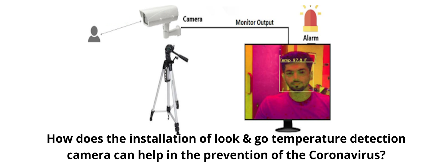 How does the installation of look & go temperature detection camera can help in the prevention of the Coronavirus?